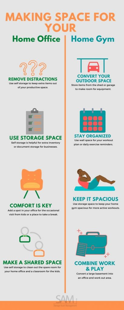 Making Space For Your Home Office or Gym